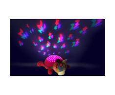 Veilleuse avec projection : Licorne / sans projection et musique
