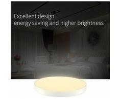 Hommoo - 20 PCS Plafonnier rond ultra-mince à LED pour la cuisine de salle de bain LiVing