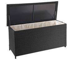 Coffre à coussins en polyrotin, HHG-570, coffre jardin ~ Premium noir, 63x135x52 cm, 320l