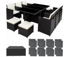 Salon de jardin NEW YORK Résine Tressée Structure Aluminium 6 Chaises 4 Tabourets 1 Table Noir