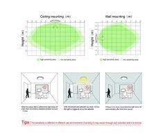 Oeegoo a mené des plafonniers carrés de 18W avec le détecteur de mouvement de 360 °; Capteur lumière intérieure lumière RS 10L avec 8 - 12m gamme; Étanche IP44 1550LM Naturel blanc Plafonniers led Daylight blanc pour
