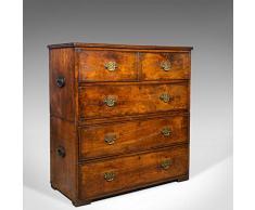 London Fine Antiques Antique Campagne, Commode Anglais, Fin géorgien, Noyer