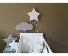 Lampe murale enfant acheter lampes murales enfant en ligne sur livingo - Applique murale nuage ...
