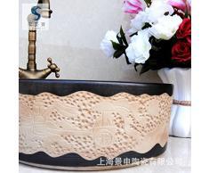 Lavabo ancien acheter lavabos anciens en ligne sur livingo for Lavabo salle de bain style ancien