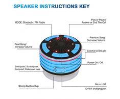 Enceinte Bluetooth Étanche Haut-parleur Douche Sans Fil Portable étanche Douche Haut-Parleur avec Radio FM,Lumières LED ,Super basse et son HD pour Salle de Bain Piscine Plage Cuisine Extérieure