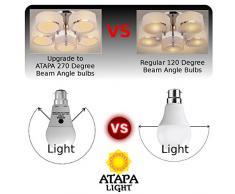 atapa 4 x bougie Ampoules LED 4 W 320 lumens 270 ° angle de faisceau à vis Edison E27 Blanc chaud 3000 K couleur blanc chaud naturelle très lumineux LED d'économie d'énergie ampoule C37 Lampes pour douche salle de bain