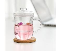 tasse en verre acheter tasses en verre en ligne sur livingo. Black Bedroom Furniture Sets. Home Design Ideas