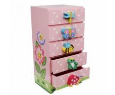 Meuble commode armoire présentoir coffre à bijoux en bois enfant fille TD-11640A - Autres