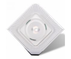Grundig Éclairage d'ambiance à LED RVB