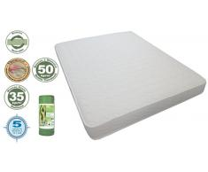 Matelas Bulko double face à mémoire de forme relaxation optimale