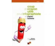 Coup De Crayon Utile Pour Infographiste Sur Papier Ou Tablette