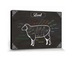 Cuisine Poster Reproduction Sur Toile, Tendue Sur Châssis - Meat Table, Cuts Of Lamb (80x120 cm) - Décoration murale