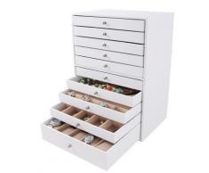 Coffret boîte mallette présentoir bijoux maquillage montres blanc luxe 2012028 - Objet à poser